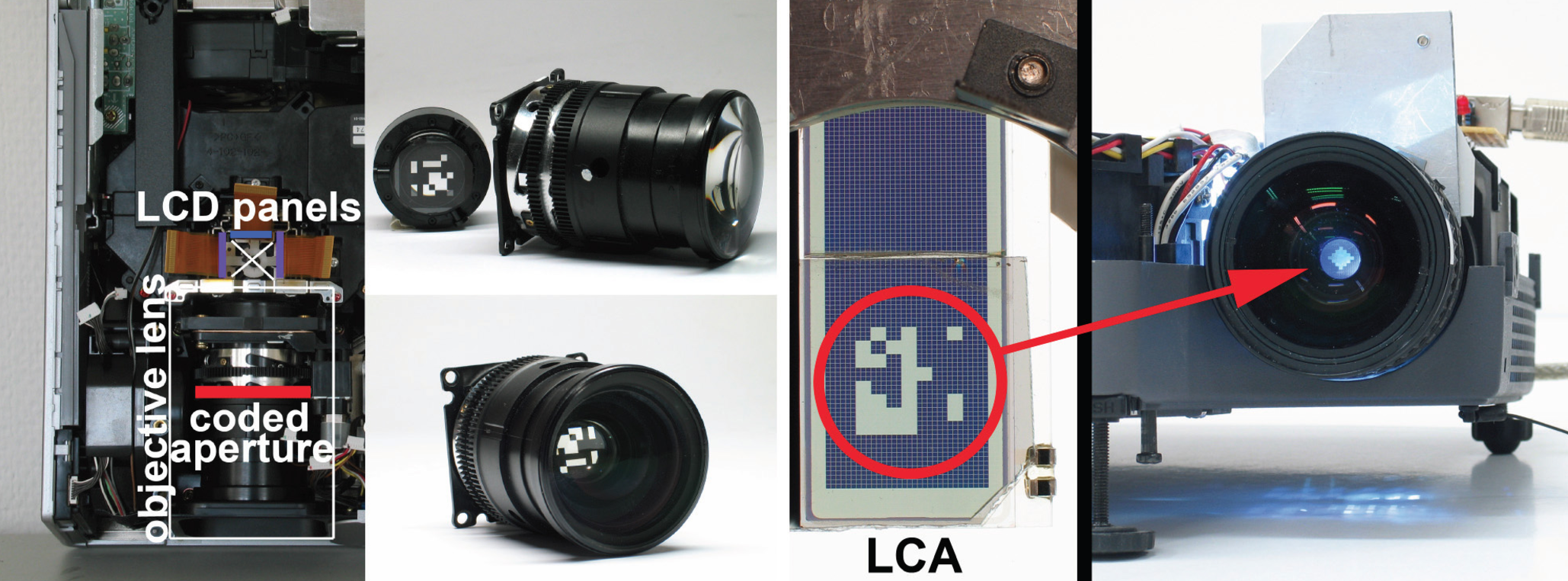 Two prototypes: a static attenuation mask integrated into the aperture plane of a projector improves digital defocus compensation through inverse filtering (left). Replacing the aperture with a transparent liquid crystal array allows dynamic attenuation mask patterns to be encoded (right). We compute the adaptive patterns by optimizing for light throughput while preserving spatial frequencies that are perceivable by a human observer. Both approaches significantly improve depth-of-field through inverse light filtering when compared to circular aperture stops.While static coded apertures are easier to realize and less expensive, adaptive coded apertures are more effective.
